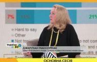 Відеовиступ директорки «Інтерньюз» в Україні, керівниці Медійної програми в Україні (USAID) Джилліан МакКормак